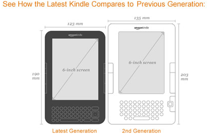 kindle-comparison